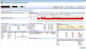 Screenshot CCaSol Dashboard